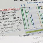 米国で流行のウイルス、国内の患者から確認 新型コロナ 朝日新聞