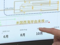 米国で流行のウイルス 国内患者から発見 慶応大学調査(NHKニュース)